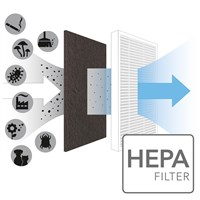 True HEPA-Filter för AirgoClean 10 E